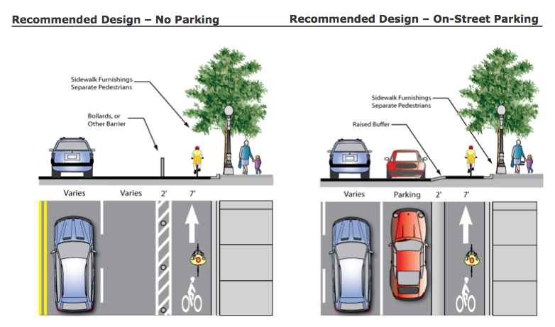 Thinking Outside the Box: Separated Bicycle Lanes